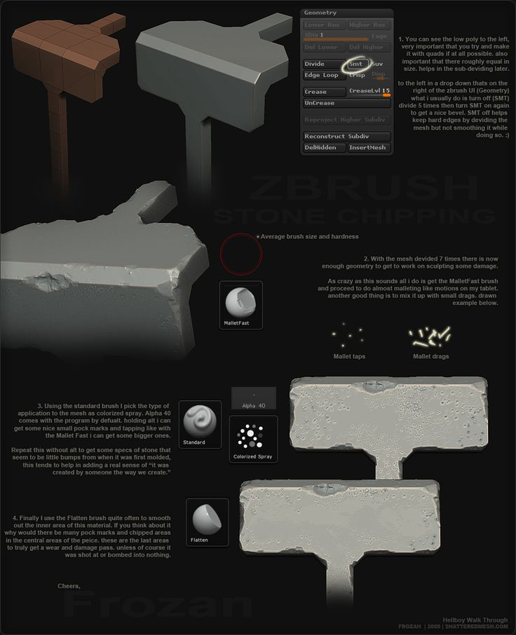 Zbrush: Worn Bricks detailing in zbrush, technique and brushes