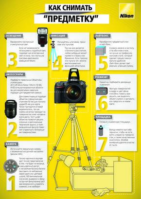 Как фотографировать работы, чтобы их покупали: фирменный мастер-класс по предметной съемке от компании Nikon и полезные советы опытных мастеров - Ярмарка Мастеров - ручная работа, handmade