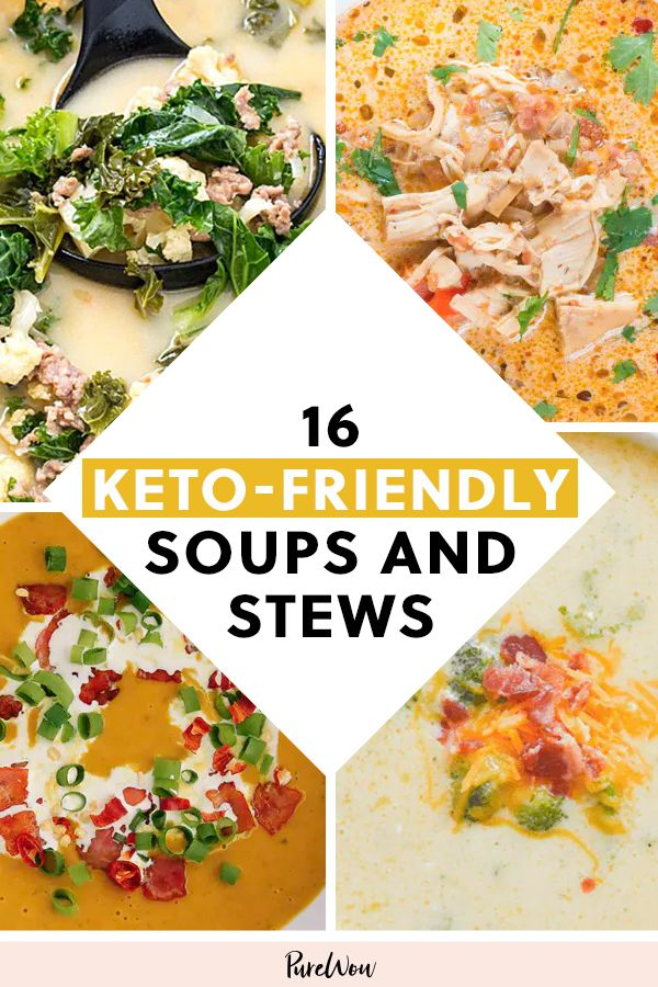 What Can You Not Eat On Keto Diet Keto Food List Keto Diet Food Lists
