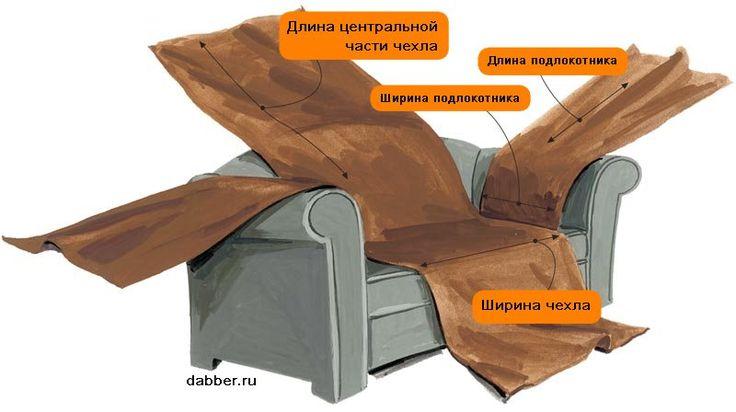 Come rinnovare il vecchio divano spendendo pochissimo. Come recuperare un divano rustico in legno e come rinnovare i classici divani con teli, copridivani e coloratissimi cuscini.