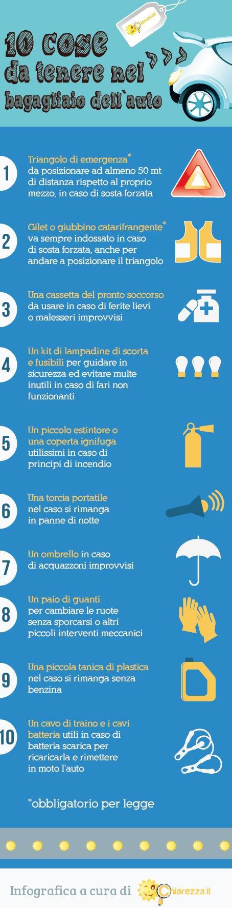10 cose essenziali da tenere nel bagagliaio dell'auto. http://blog.chiarezza.it/10-cose-da-tenere-nel-bagagliaio-dellauto-infografica/