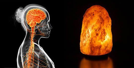 I benefici delle lampade di sale himalayano | Rimedio Naturale