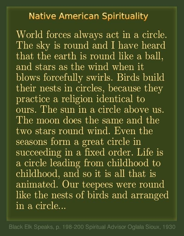 native american spirituality images | Circles - Native American Spirituality…