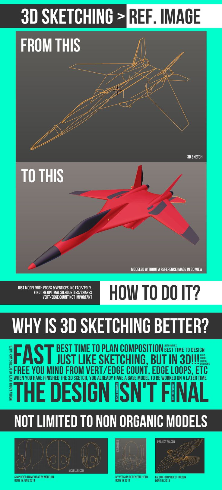 3D edge sketching Infographics