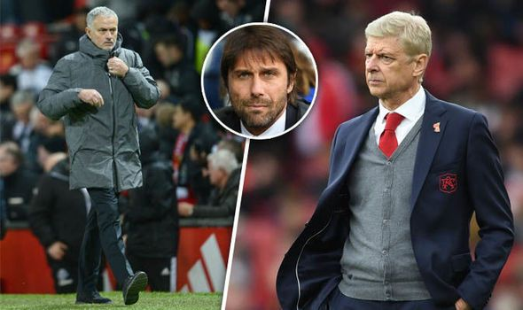 Premier League predictions: Man Utd win Arsenal tested Liverpool shock Chelsea in GW13   via Arsenal FC - Latest news gossip and videos http://ift.tt/2BmNdje  Arsenal FC - Latest news gossip and videos IFTTT