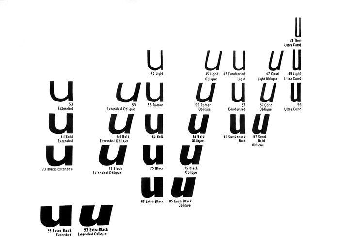Univers Font - #Handmade