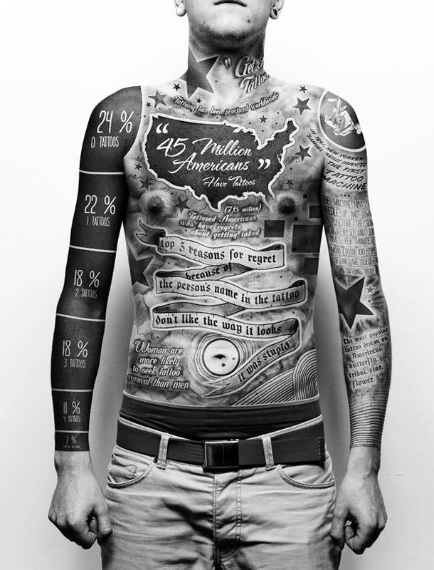 Tattooed infographic about tattoos.  Paul Marcinkowski.