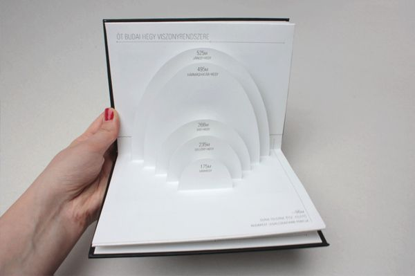 Pop-up book: Budapest Infographics on Behance
