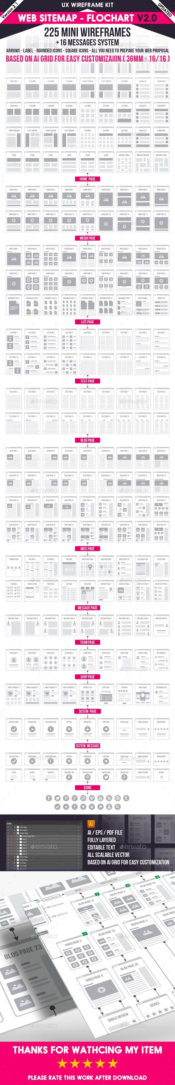 Web Sitemap - Flowcharts v2.0 (User Interfaces). If you like UX, design, or design thinking, check out theuxblog.com