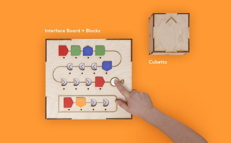 Crea y aprende con Laura: #Cubetto. Un sencillo #robot para aprender a #prog...