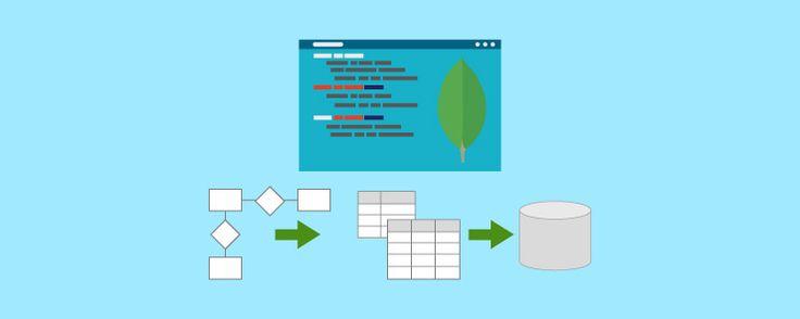 Learn How Data Modelling Works in #MongoDB