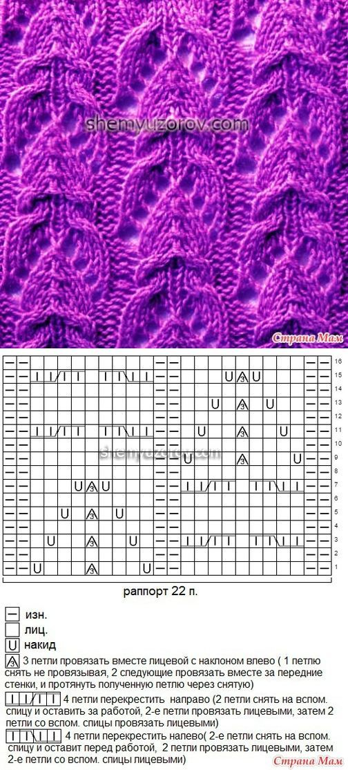 """Lace knitting pattern Nr 67. The double decrease appears to be an """"sssk"""""""