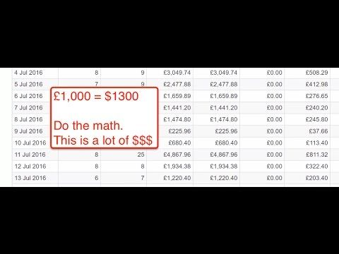 [FREE COURSE] How To Build A Stable $10K Income Formula with CPA Marketing