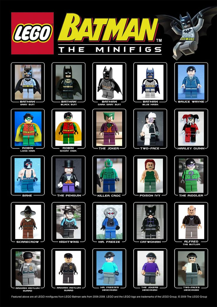 Robin Ontwerp created this handy (and keen!) poster of the LEGO Batman mini figures.