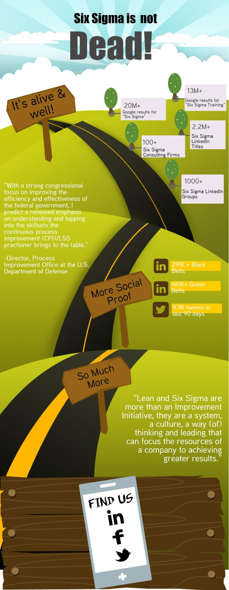 12 best six sigma images on pinterest project management lean lean six sigma 1betcityfo Images