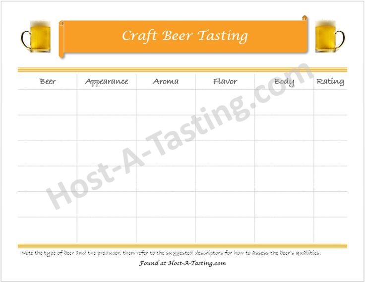 Go beyond the 1-5 scale and rank beers like a cicerone!  Beer Tasting Notes Sheet.