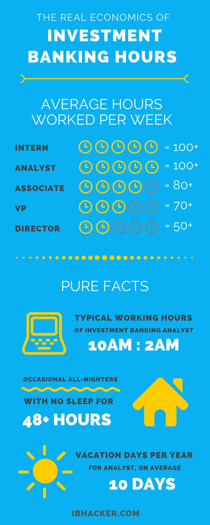 best 25 bank hours ideas on pinterest college schedule