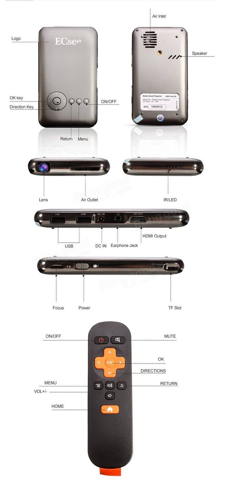 With my interest piqued by the new Doogee P1 Android Projector I'm now considering this ECsee M6, with similar capabilities but a claimed brightness that compares to my current dumb Optoma pico-projector and from a company with a bit more experience in this space. $179 seems reasonable
