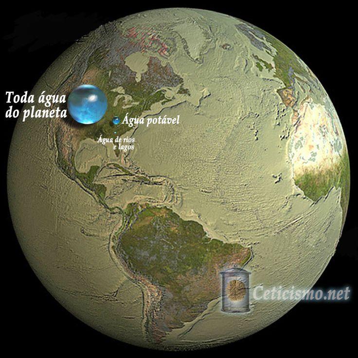 Quanta água temos no mundo? » Ceticismo.net