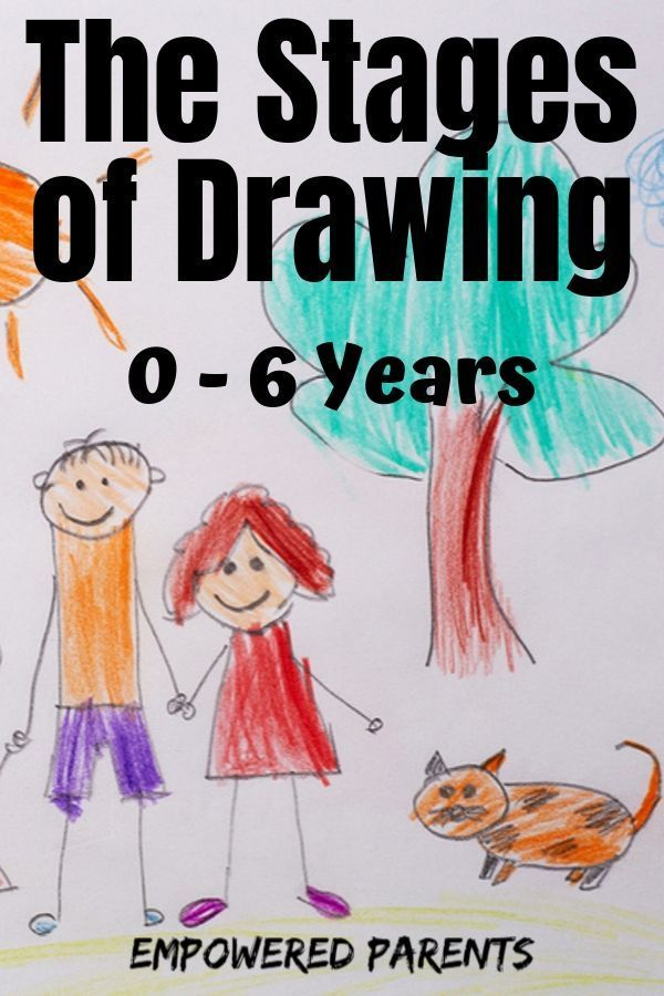 The Stages of Drawing Development in Children: 0-6 Years ...