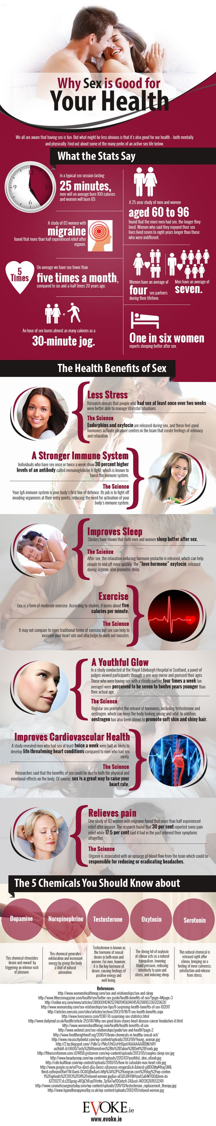 Infographic: Why #Sex is Good for Your Health. Denver Couples Counseling www.ThriveFamilyServices.com