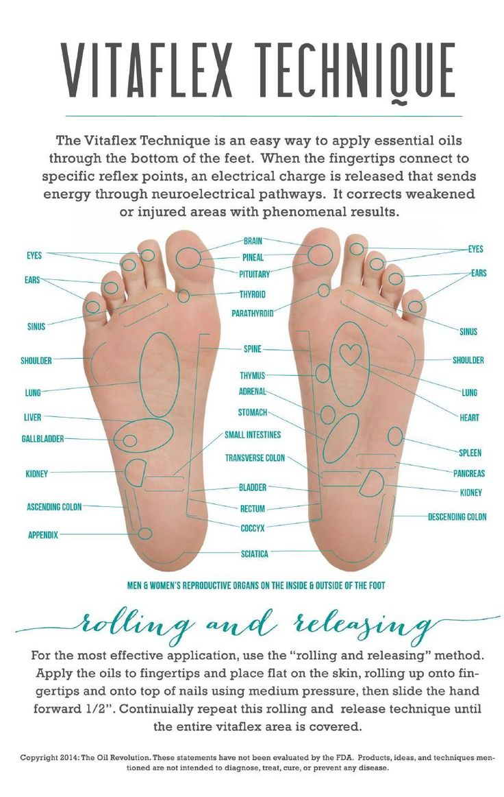 www.LavenderMommy.com Young Living Essential Oils VitaFlex Points Technique #ClippedOnIssuu from Oily Families Essential  Oil Starter Guide