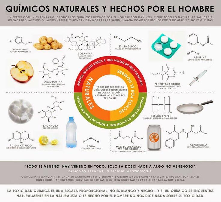 """""""Químicos NATURALES y hechos por el hombre"""" http://goo.gl/65htG6"""