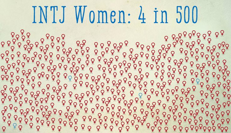 INTJ Women: A Rare Myers-Briggs Category I've been telling them I'm rare all along .....now I have proof.~ C