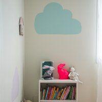 Peindre des pochoirs sur les murs