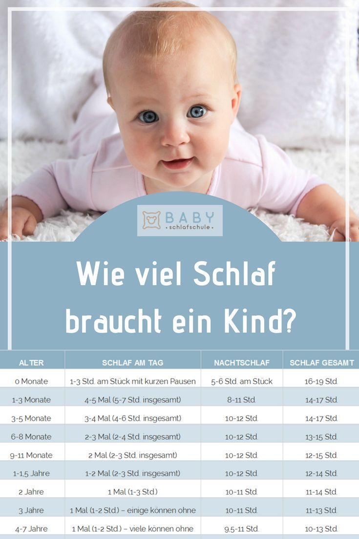 Wie Viel Schlaf Braucht Ein Baby Tagsuber Und Nachts