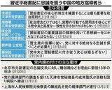 辣椒(ラージャオ)、本名・王立銘。1973年に中国の新疆ウイグル自治区に生まれ、広告 - Yahoo!ニュース(AbemaTIMES)