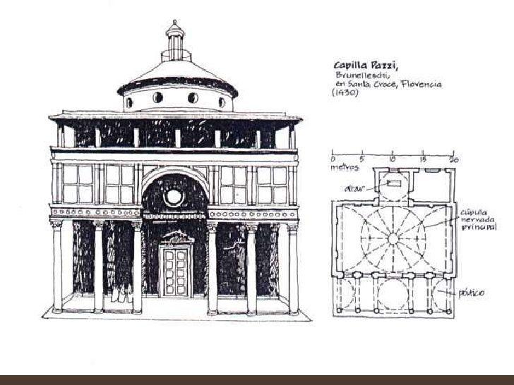 Se ha dado un SIGNIFICADO SIMBÓLICO A LAS IGLESIAS DE MODELO CENTRAL CUBIERTA POR CÚPULA,  asumen monumentalidad conmemorativa por estar exentas y por considerarse el circulo la forma más perfecta, equiparándola a Dios e identificando la cúpula como reflejo de la bóveda celeste.  Esta arquitectura religiosa RECUPERÓ ELEMENTOS GRECORROMANOS como el uso de los ÓRDENES CLÁSICOS,  EL ARCO DE MEDIO PUNTO y los TECHOS PLANOS O LAS BÓVEDAS DE CAÑÓN