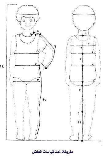مخطط رسم باترون فستان طفلة - اكاديمية بنت مفيد لتعليم الخياطة وتصميم الازياء والمهارات