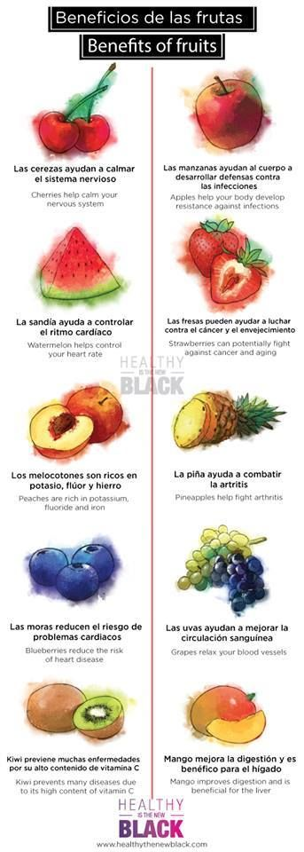 ¡Más razones para comer fruta! / Reasons why you should be eating more fruits.  Benefits of fruits, eat more healthy.  Beneficios de las frutas, come mas saludable
