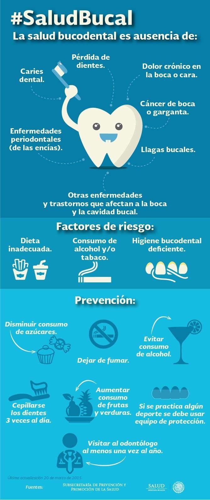 #SaludBucal es muy importante para la salud general . www.clinicadentalmagallanes.com