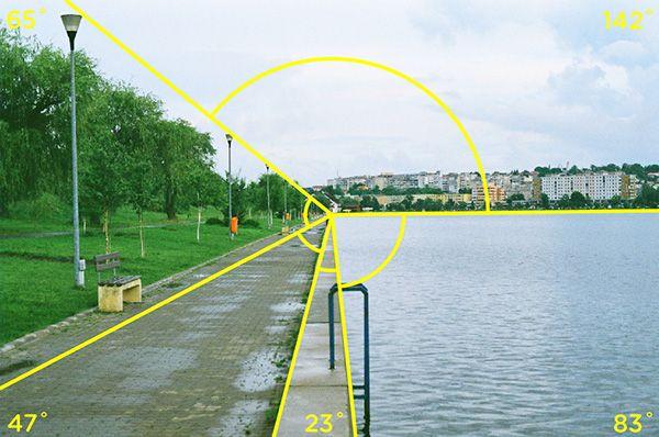 Sanatlı Bi Blog Fotoğraflara Profesyonel Eklemenin Nasıl Yapılacağının Kanıtı Niteliğinde 15 Çalışma 13