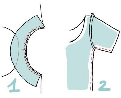 Montage des différents types de manches