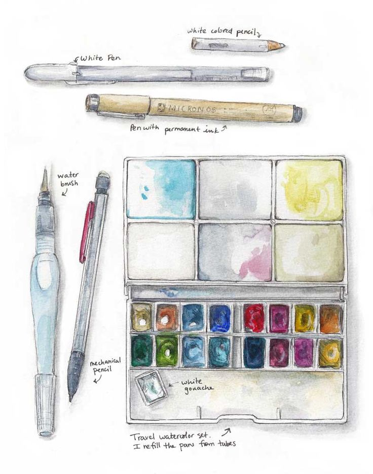 WATERCOLOR TRAVEL KIT | Sketch Kit...Kristin Link. I need to add the whites for work on colored paper or writing on dark painted areas. I've let them slip from my gear since I started watercolor sketchbooking and journaling.