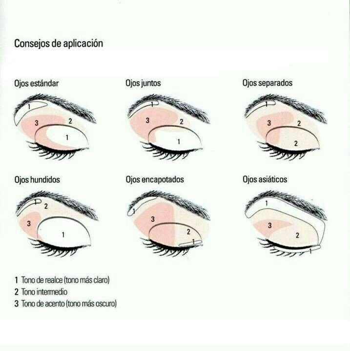 Resalta tus ojos con el maquillaje adecuado a su forma y color. Aquí te enseñamos la mejor manera para #MaquillarLosOjos. #ComoMaquillarLosOjos #Maquillaje #TipsDeMaquillaje #TipsDeBelleza