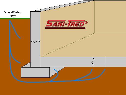 Best Basement Waterproofing Tips Images On Pinterest Basement - Waterproofing concrete basement
