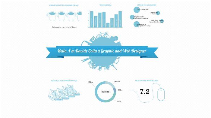 Web Design  #publication