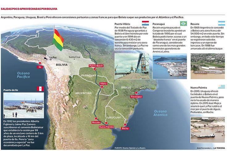 Las salidas al mar que Bolivia no ocupa | Mundo | LA TERCERA