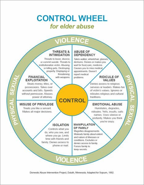 domestic abuse intervention project Domestic abuse intervention program, pdf, print, e-mail the domestic violence  intervention program at family service of greater baton rouge is based on the  duluth model of treatment for domestic  battered women's justice project.