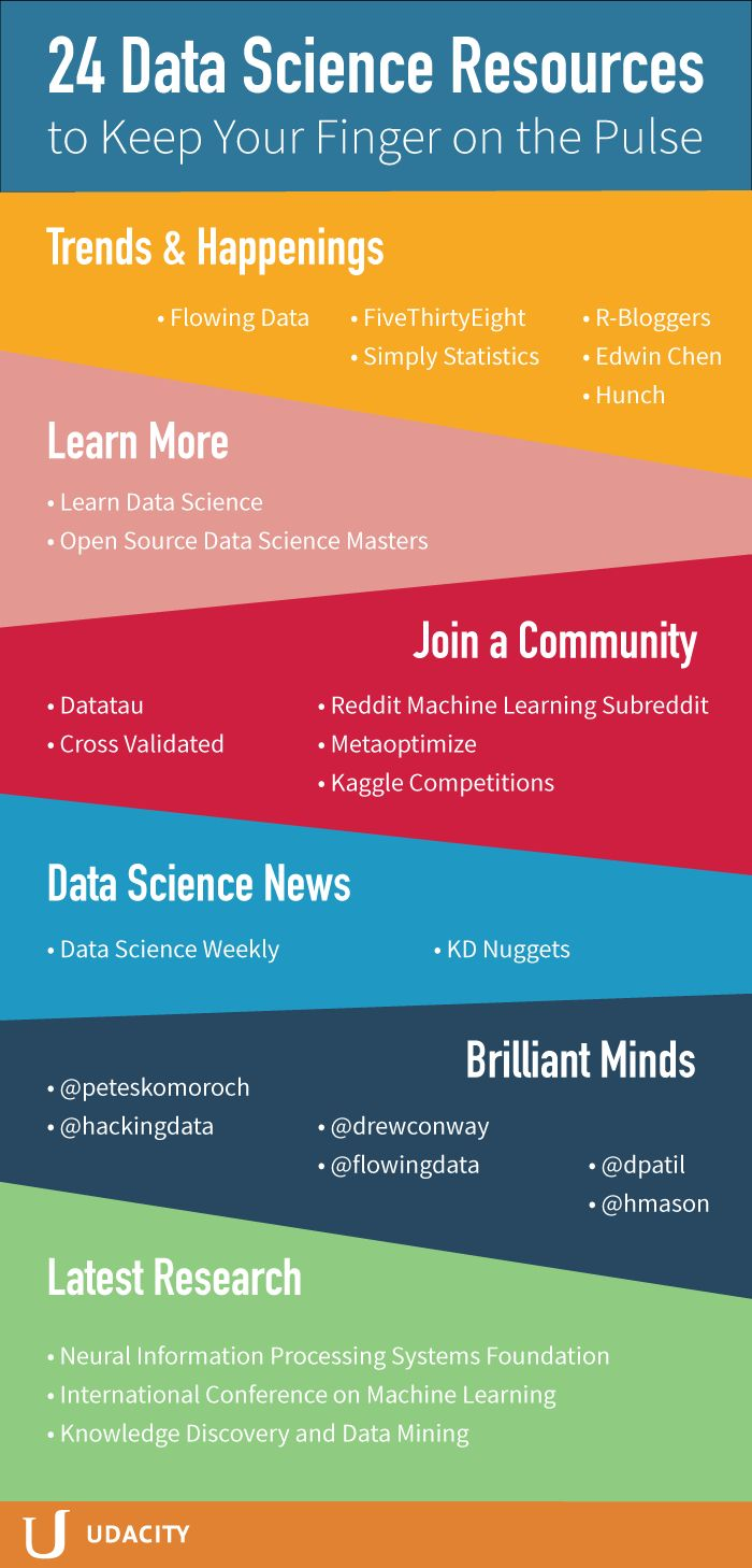 24 #Data science resources