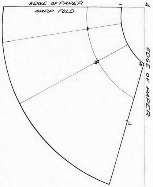 Pioneer skirt pattern