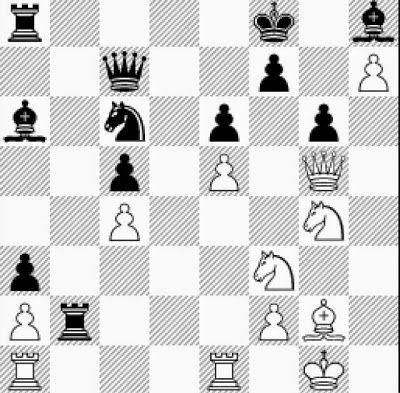 Σκακιστικός Κόσμος: Chess Quizz 1 Παίζει ο λευκός