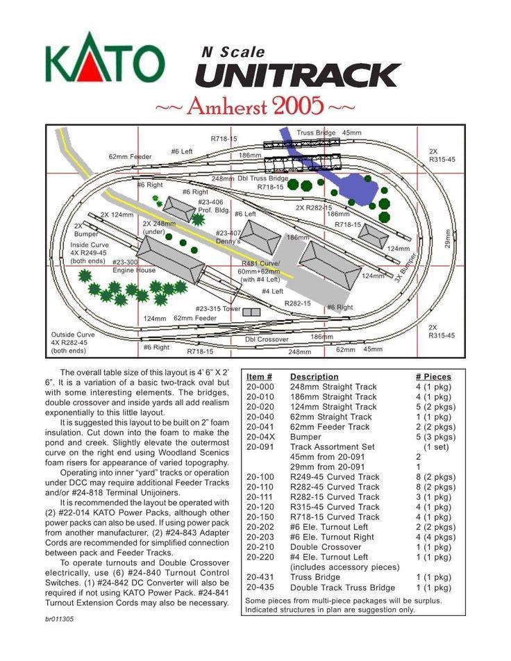 Image result for shinkansen layout