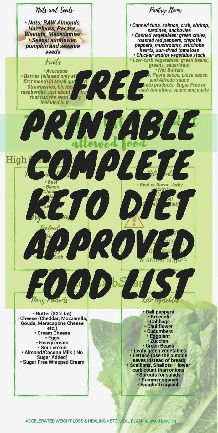 Keto Recipes No Red Meat Don T Disregard Right Eating Plan When Nourishing All Your Family Members Ketofood Keto Approved Foods Food Lists Keto Shopping List