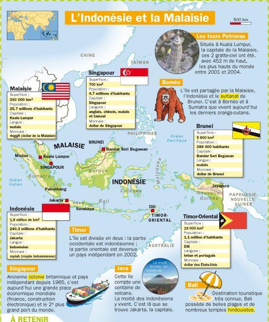 Fiche exposés : L'Indonésie et la Malaisie