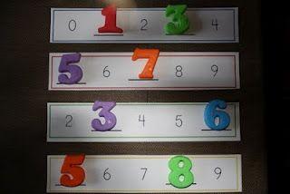Actividad para trabajar las secuencias matematicas de orden de los números.